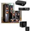 RF-82II BLACK Theater System SW-310 Sub